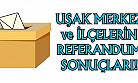 16 Nisan Referandumu, Uşak ve ilçelerin sonucu!