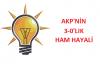 AKP'NİN 3-0 ÜTOPYASI