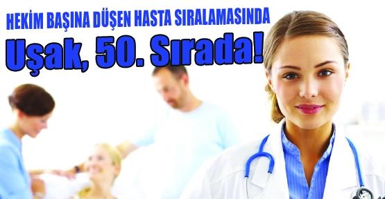 Uşak'ta Doktor Başına 780 Hasta Düşüyor!